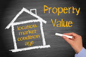 Assessing Property Value