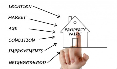 Property Appraisal Factors